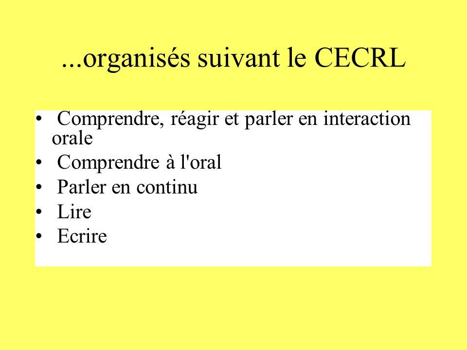 ...organisés suivant le CECRL Comprendre, réagir et parler en interaction orale Comprendre à l oral Parler en continu Lire Ecrire
