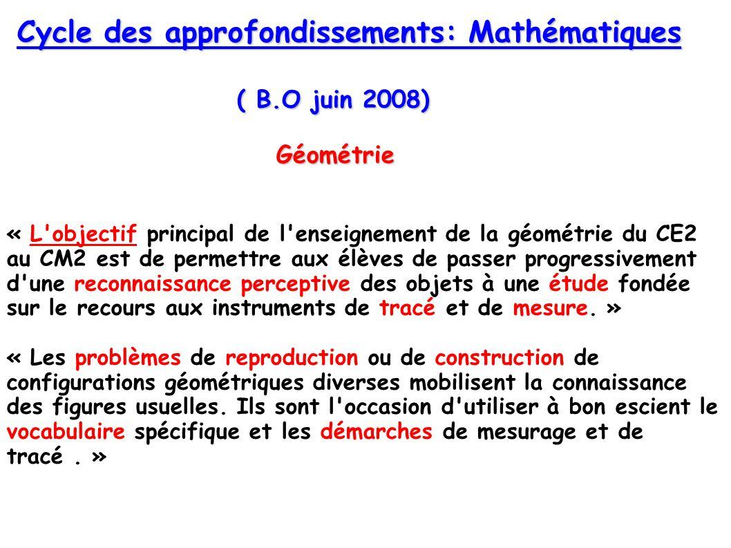 Cycle des approfondissements: Mathématiques Cycle des approfondissements: Mathématiques ( B.O juin 2008) ( B.O juin 2008) Géométrie Géométrie « L'obje