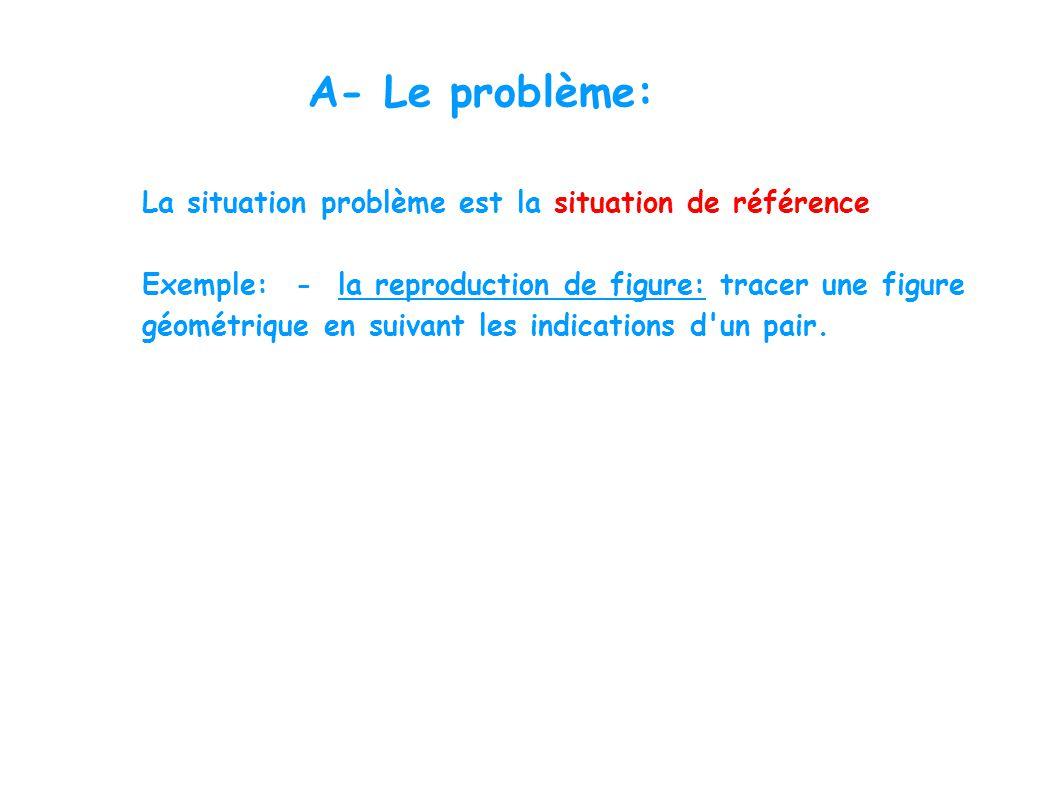 A- Le problème: La situation problème est la situation de référence Exemple: - la reproduction de figure: tracer une figure géométrique en suivant les