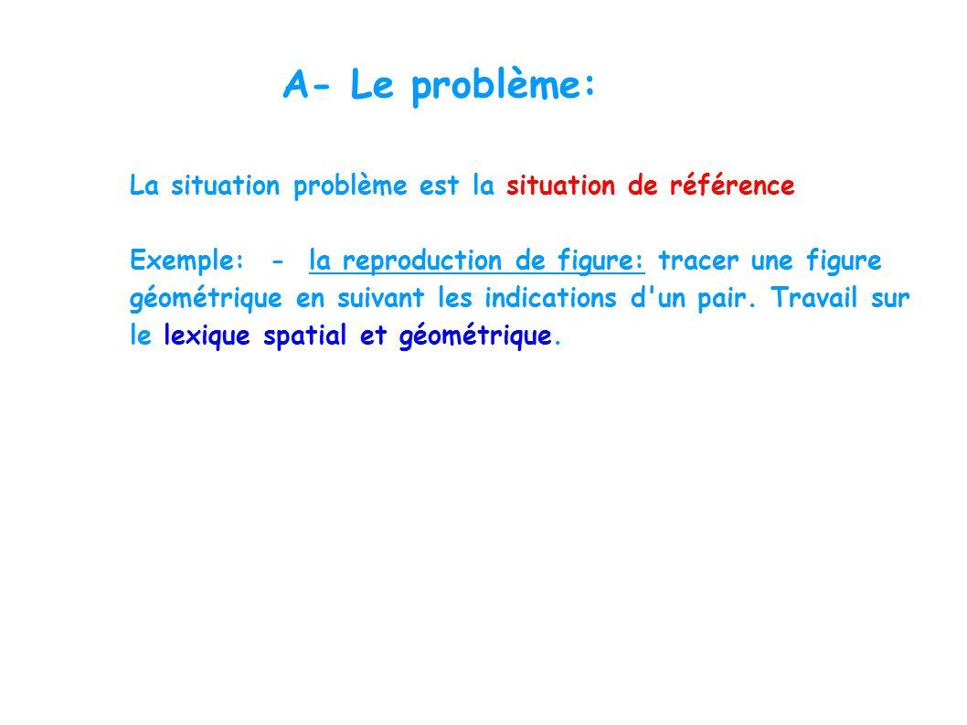 A- Le problème: La situation problème est la situation de référence Exemple: - la reproduction de figure: tracer une figure géométrique en suivant les indications d un pair.