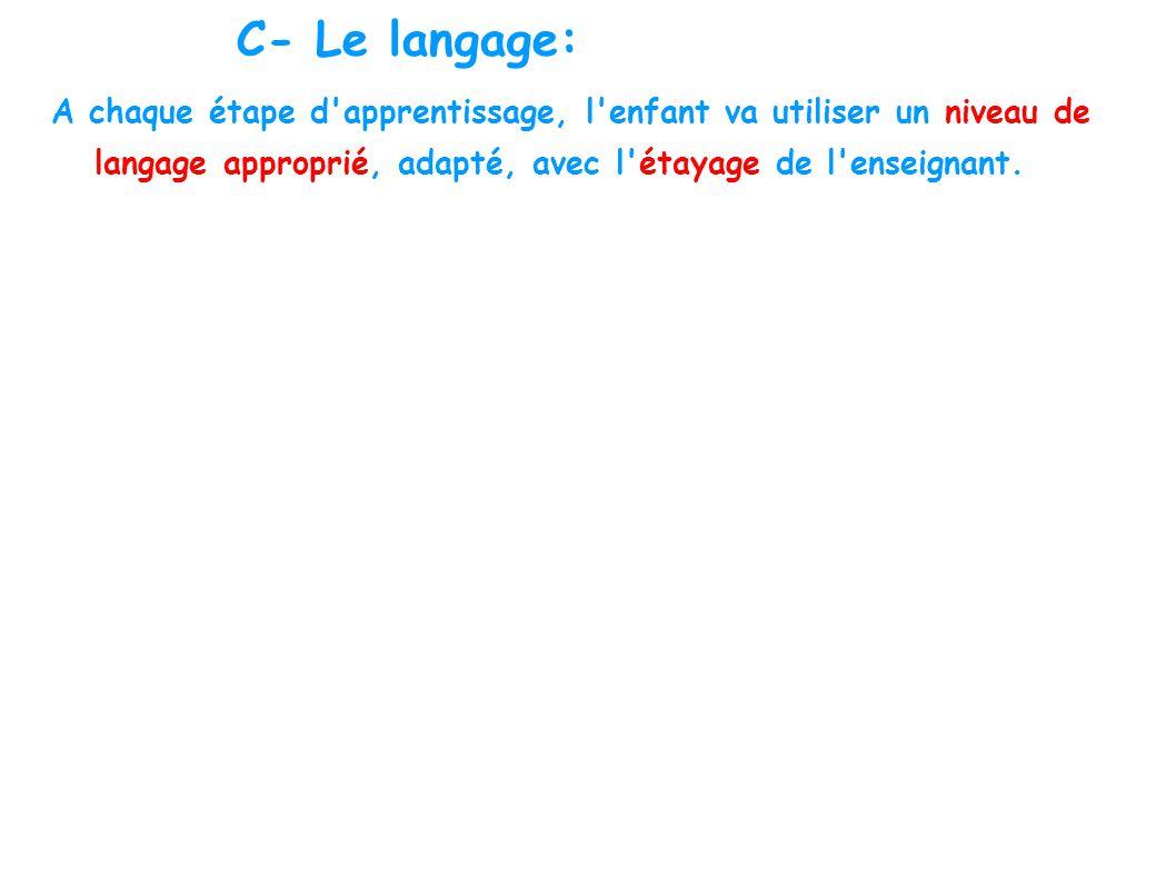 C- Le langage: A chaque étape d'apprentissage, l'enfant va utiliser un niveau de langage approprié, adapté, avec l'étayage de l'enseignant.