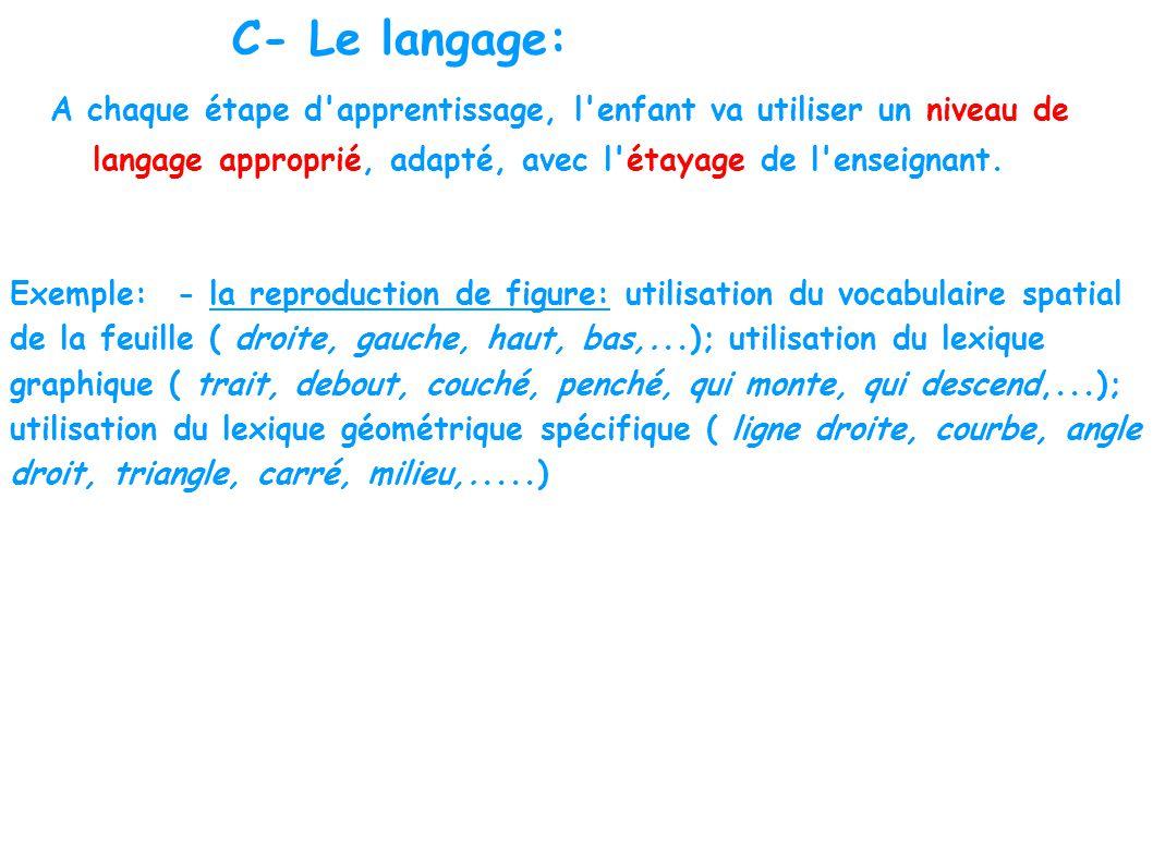 C- Le langage: A chaque étape d'apprentissage, l'enfant va utiliser un niveau de langage approprié, adapté, avec l'étayage de l'enseignant. Exemple: -