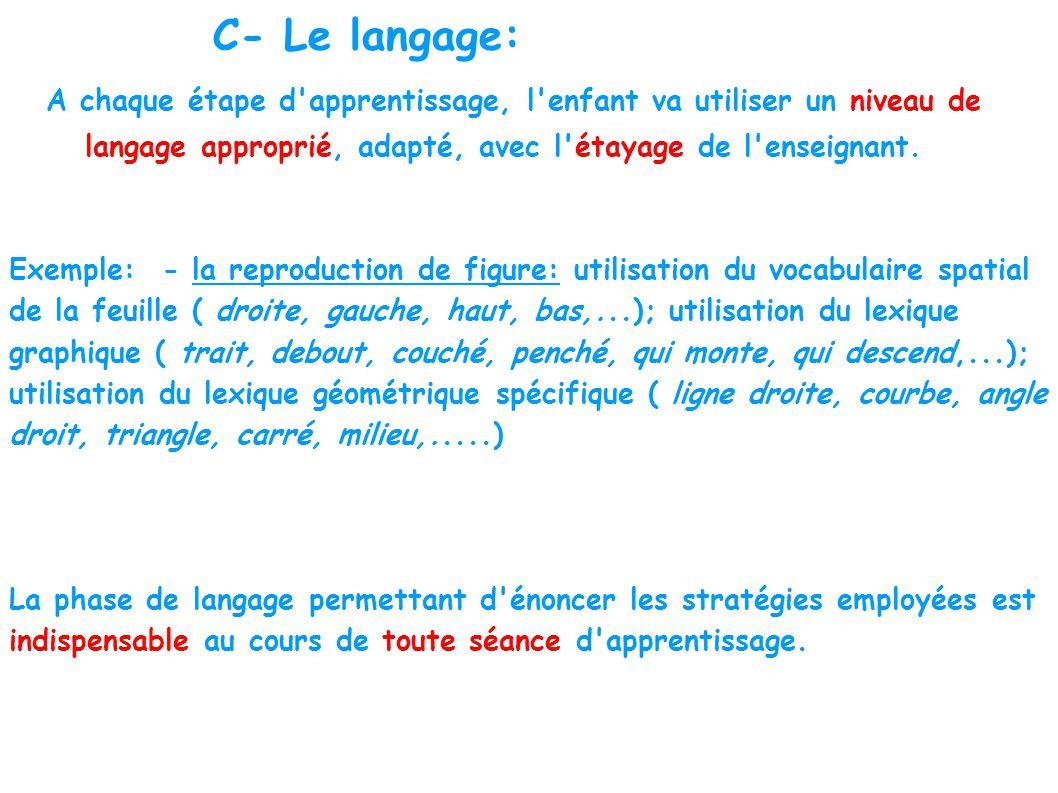 C- Le langage: A chaque étape d apprentissage, l enfant va utiliser un niveau de langage approprié, adapté, avec l étayage de l enseignant.