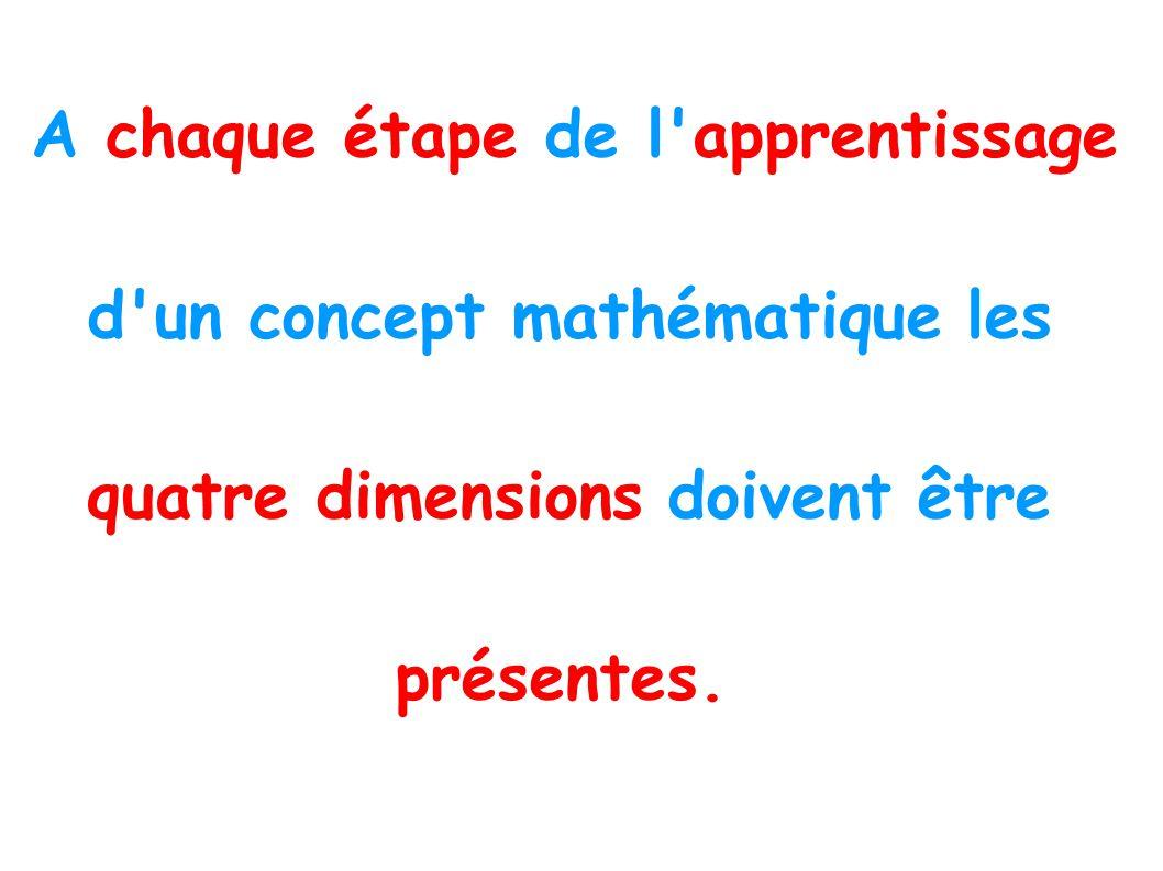 A chaque étape de l'apprentissage d'un concept mathématique les quatre dimensions doivent être présentes.