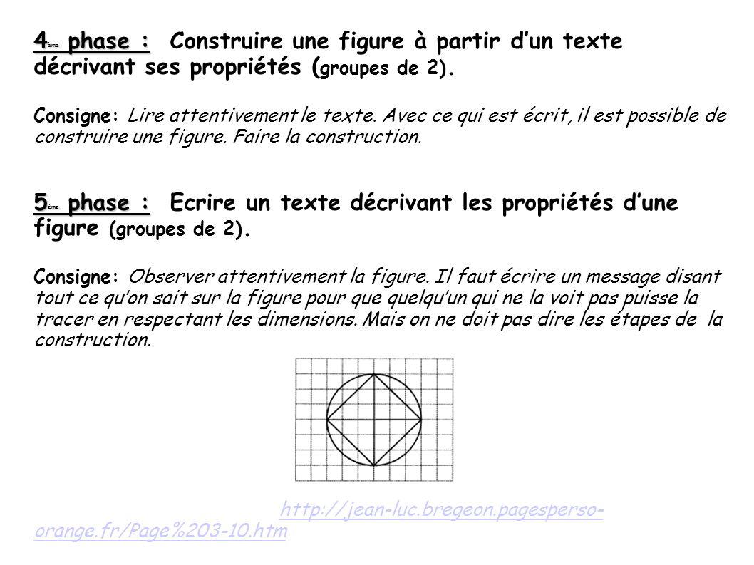 4 ème phase : 4 ème phase : Construire une figure à partir d'un texte décrivant ses propriétés ( groupes de 2). Consigne: Lire attentivement le texte.