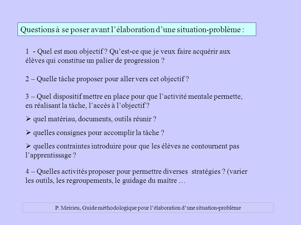 Questions à se poser avant l'élaboration d'une situation-problème : 1 - Quel est mon objectif ? Qu'est-ce que je veux faire acquérir aux élèves qui co