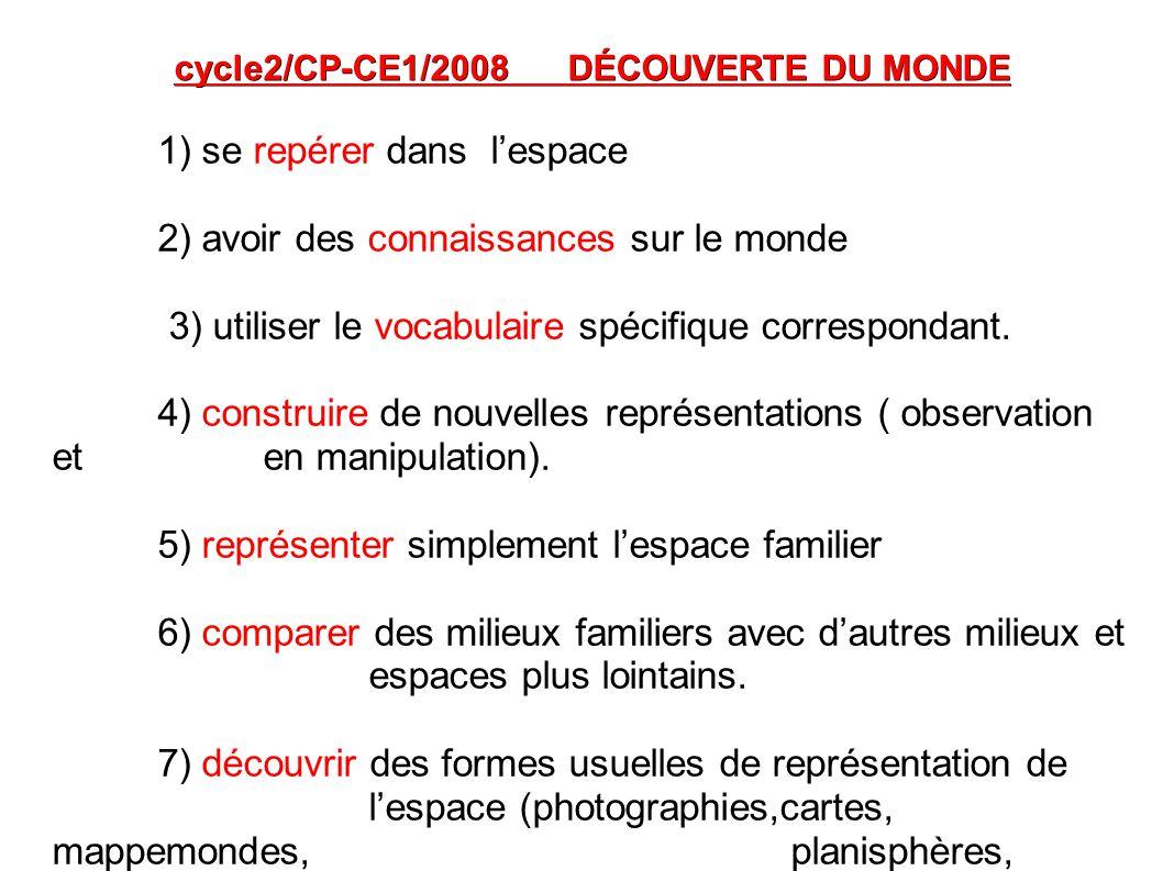 cycle2/CP-CE1/2008 DÉCOUVERTE DU MONDE 1) se repérer dans l'espace 2) avoir des connaissances sur le monde 3) utiliser le vocabulaire spécifique corre