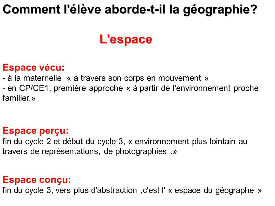 Comment l'élève aborde-t-il la géographie? L'espace L'espace Espace vécu: - à la maternelle « à travers son corps en mouvement » - en CP/CE1, première