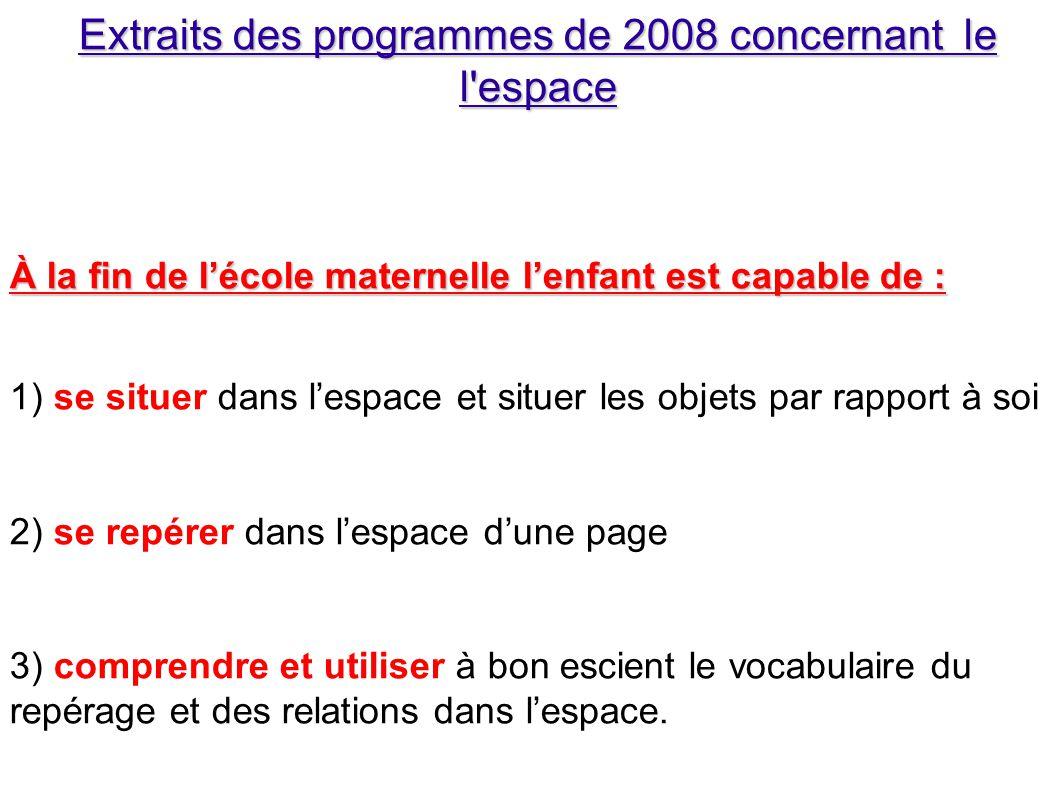 Extraits des programmes de 2008 concernant le l'espace À la fin de l'école maternelle l'enfant est capable de : 1) se situer dans l'espace et situer l