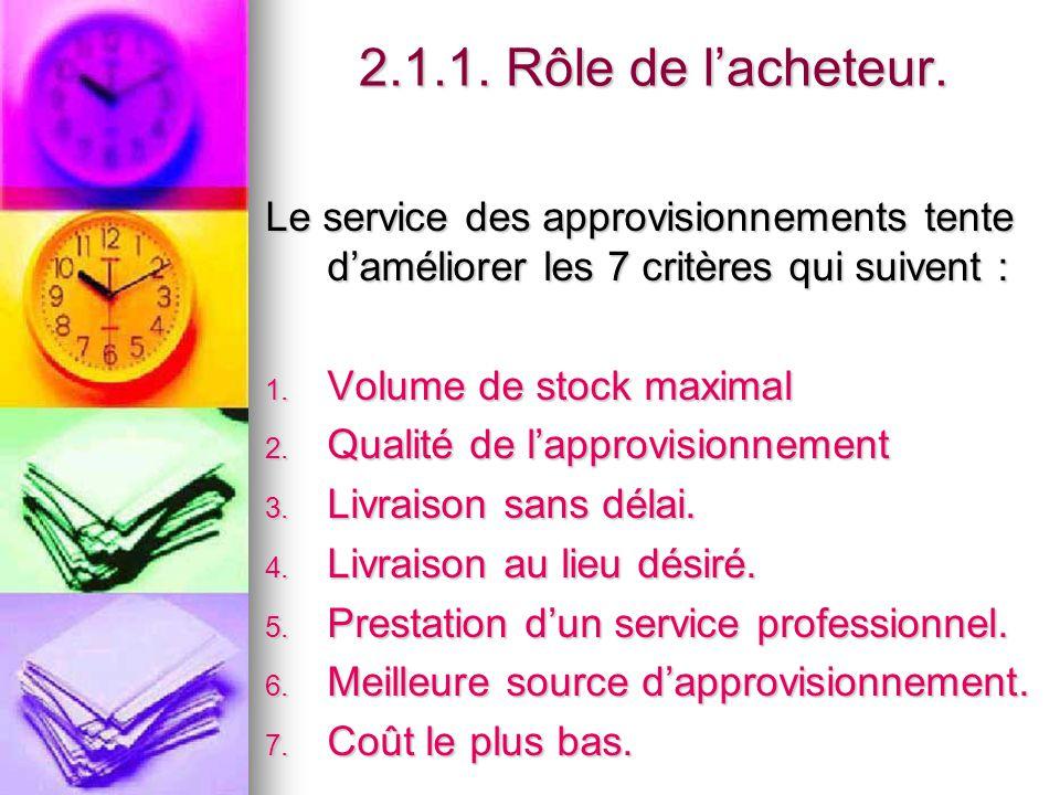 2.1.1. Rôle de l'acheteur. Le service des approvisionnements tente d'améliorer les 7 critères qui suivent : 1. Volume de stock maximal 2. Qualité de l