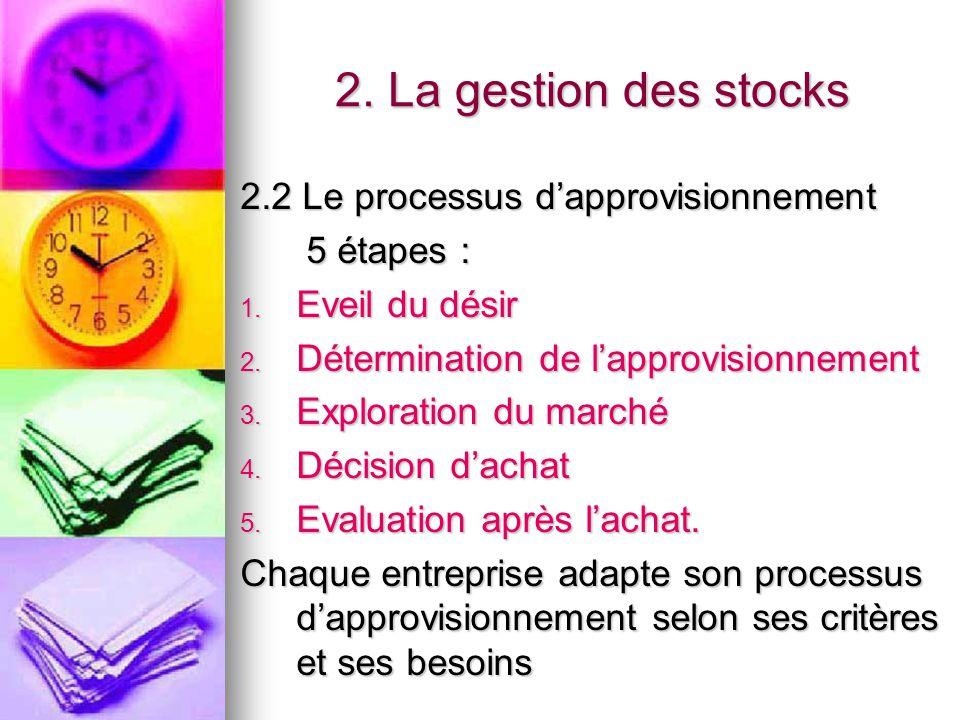 2. La gestion des stocks 2.2 Le processus d'approvisionnement 5 étapes : 5 étapes : 1. Eveil du désir 2. Détermination de l'approvisionnement 3. Explo