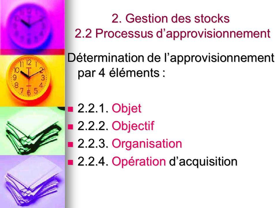 2. Gestion des stocks 2.2 Processus d'approvisionnement Détermination de l'approvisionnement par 4 éléments : 2.2.1. Objet 2.2.1. Objet 2.2.2. Objecti