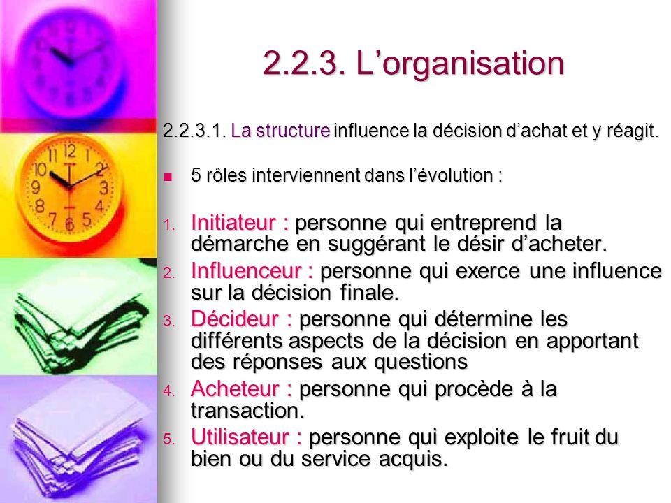 2.2.3. L'organisation 2.2.3.1. La structure influence la décision d'achat et y réagit. 5 rôles interviennent dans l'évolution : 5 rôles interviennent