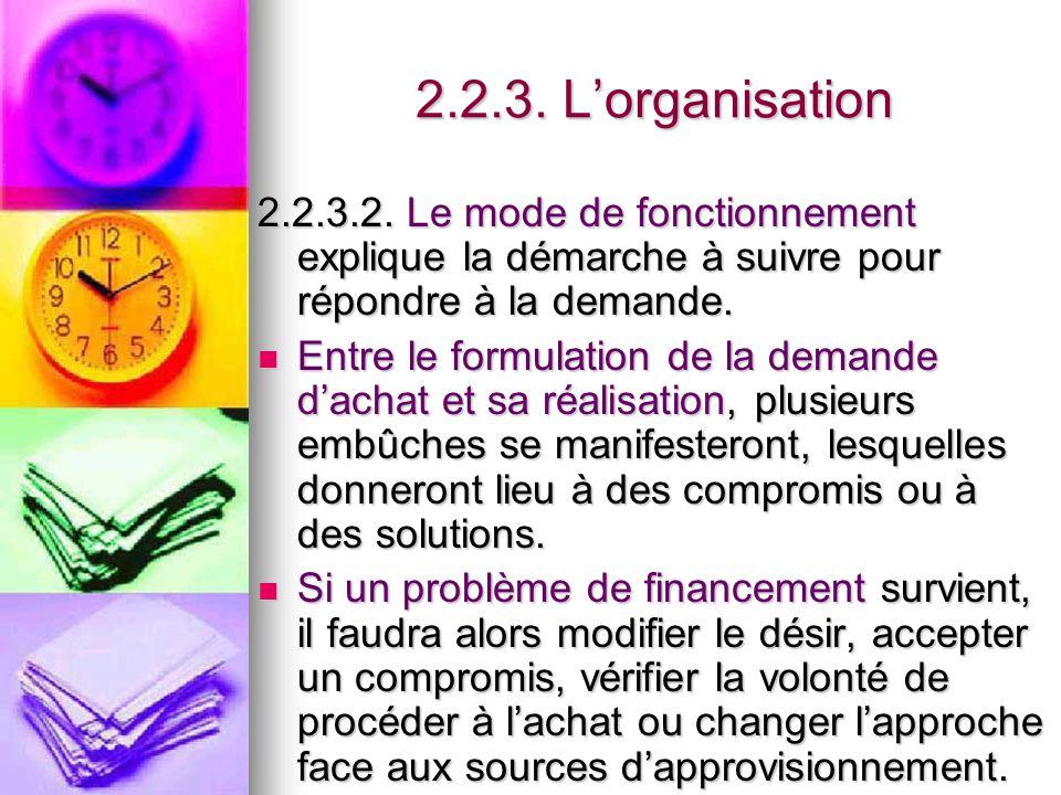 2.2.3. L'organisation 2.2.3.2. Le mode de fonctionnement explique la démarche à suivre pour répondre à la demande. Entre le formulation de la demande