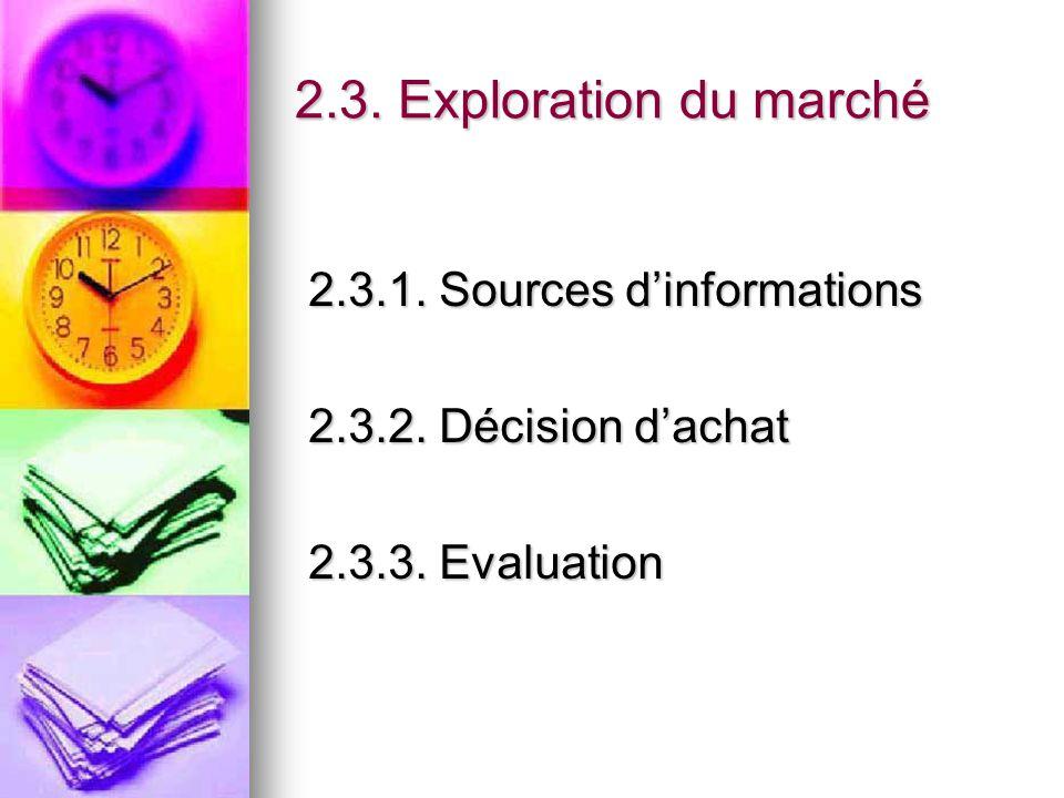 2.3. Exploration du marché 2.3.1. Sources d'informations 2.3.2. Décision d'achat 2.3.3. Evaluation