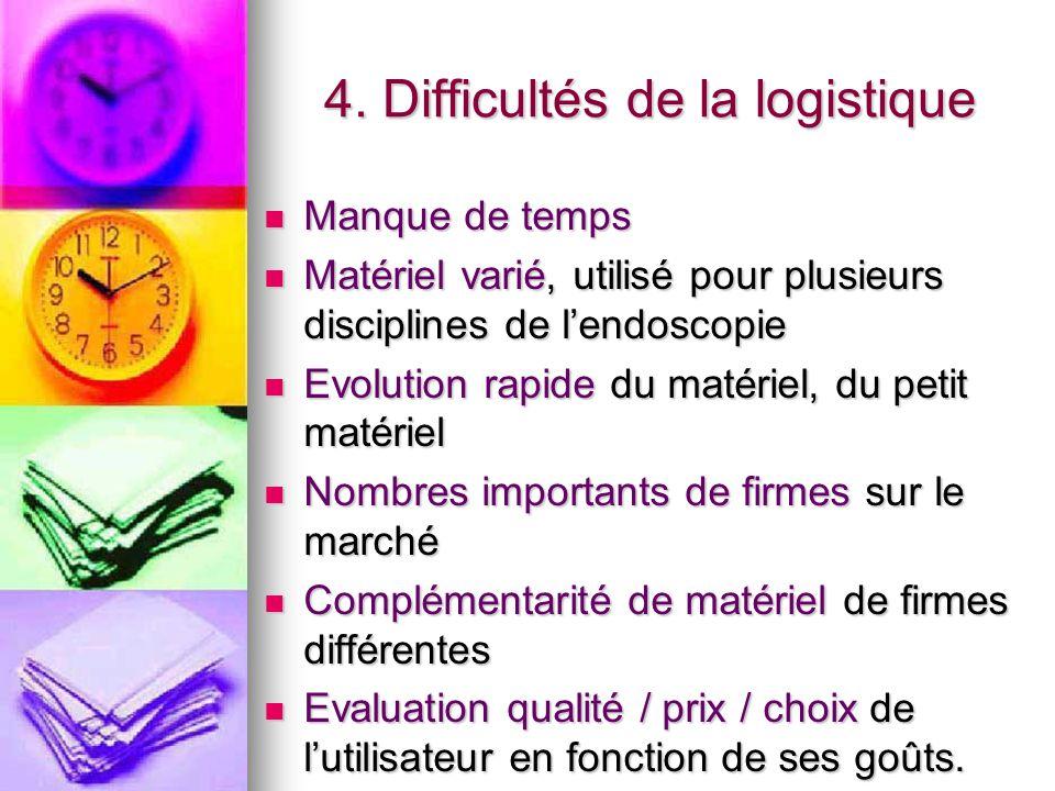 4. Difficultés de la logistique Manque de temps Manque de temps Matériel varié, utilisé pour plusieurs disciplines de l'endoscopie Matériel varié, uti