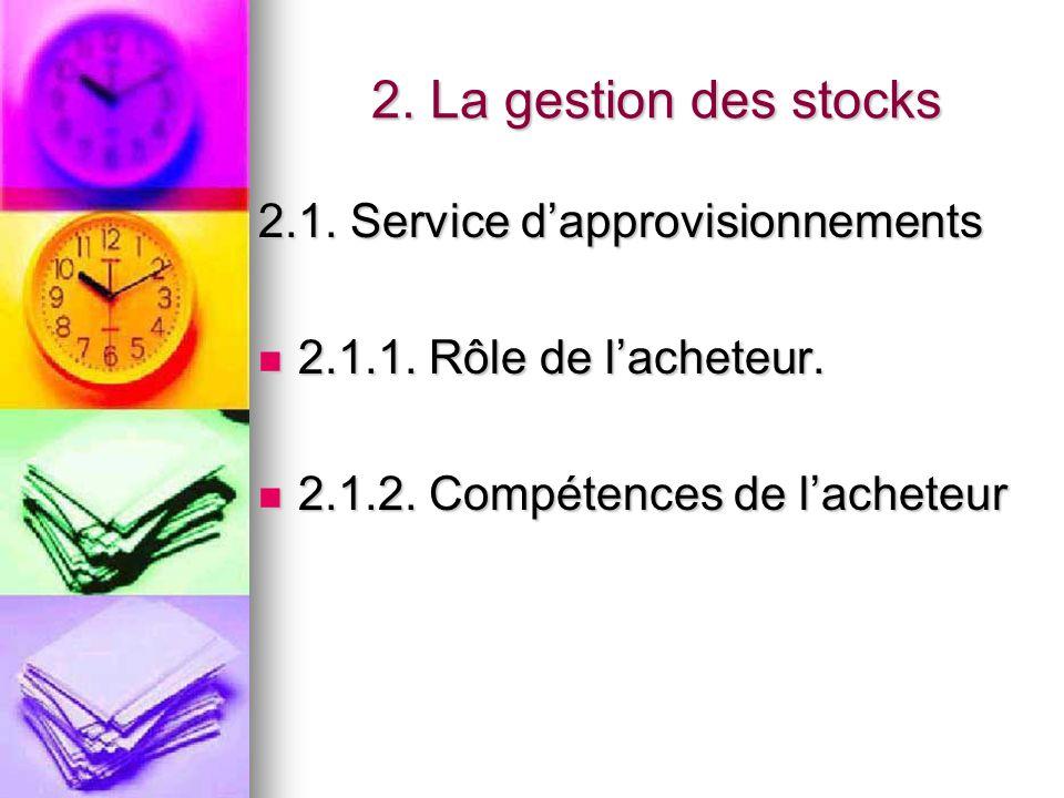 2. La gestion des stocks 2.1. Service d'approvisionnements 2.1.1. Rôle de l'acheteur. 2.1.1. Rôle de l'acheteur. 2.1.2. Compétences de l'acheteur 2.1.