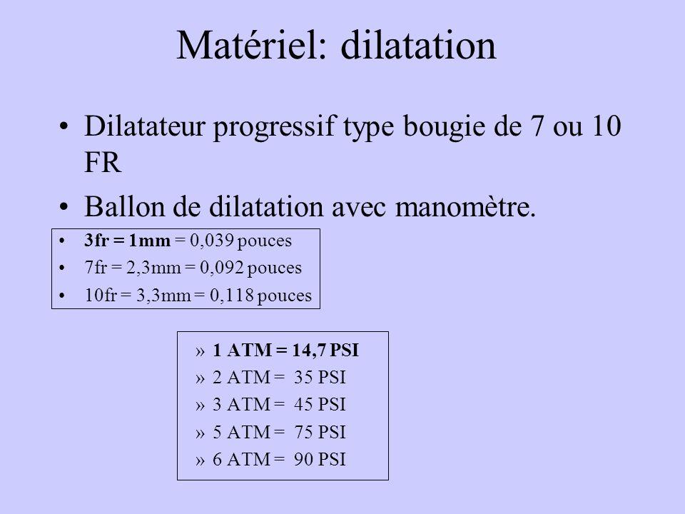 Matériel: dilatation Dilatateur progressif type bougie de 7 ou 10 FR Ballon de dilatation avec manomètre. 3fr = 1mm = 0,039 pouces 7fr = 2,3mm = 0,092