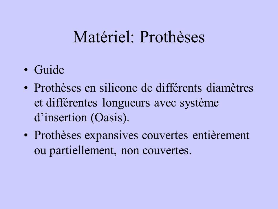 Matériel: Prothèses Guide Prothèses en silicone de différents diamètres et différentes longueurs avec système d'insertion (Oasis). Prothèses expansive