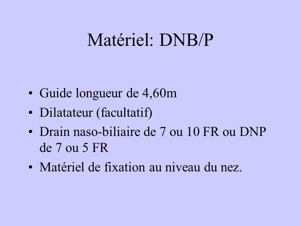 Matériel: DNB/P Guide longueur de 4,60m Dilatateur (facultatif) Drain naso-biliaire de 7 ou 10 FR ou DNP de 7 ou 5 FR Matériel de fixation au niveau du nez.