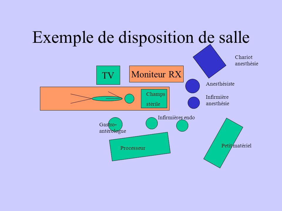 Exemple de disposition de salle TV Moniteur RX Gastro- antérologue Infirmières endo Anesthésiste Infirmière anesthésie Chariot anesthésie Processeur P