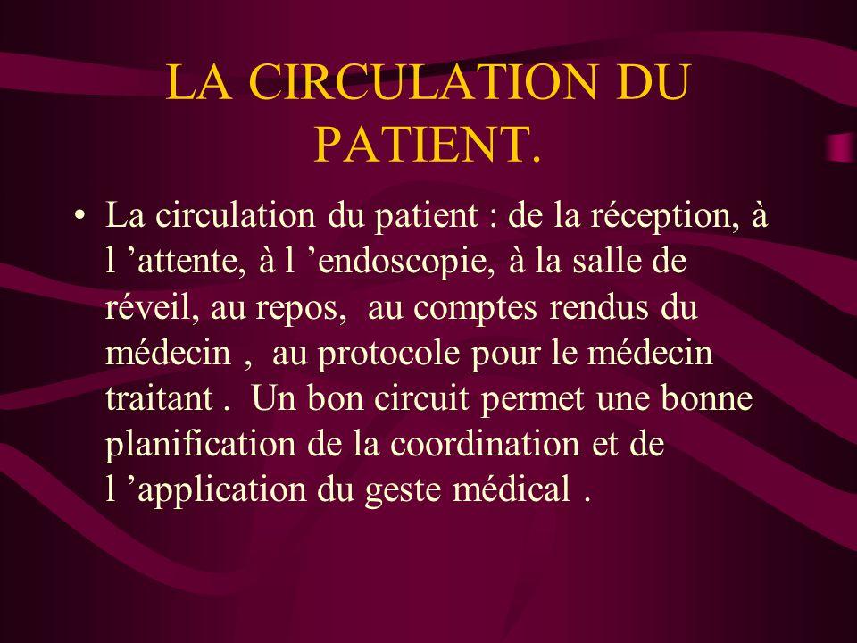 LA CIRCULATION DU PATIENT. La circulation du patient : de la réception, à l 'attente, à l 'endoscopie, à la salle de réveil, au repos, au comptes rend