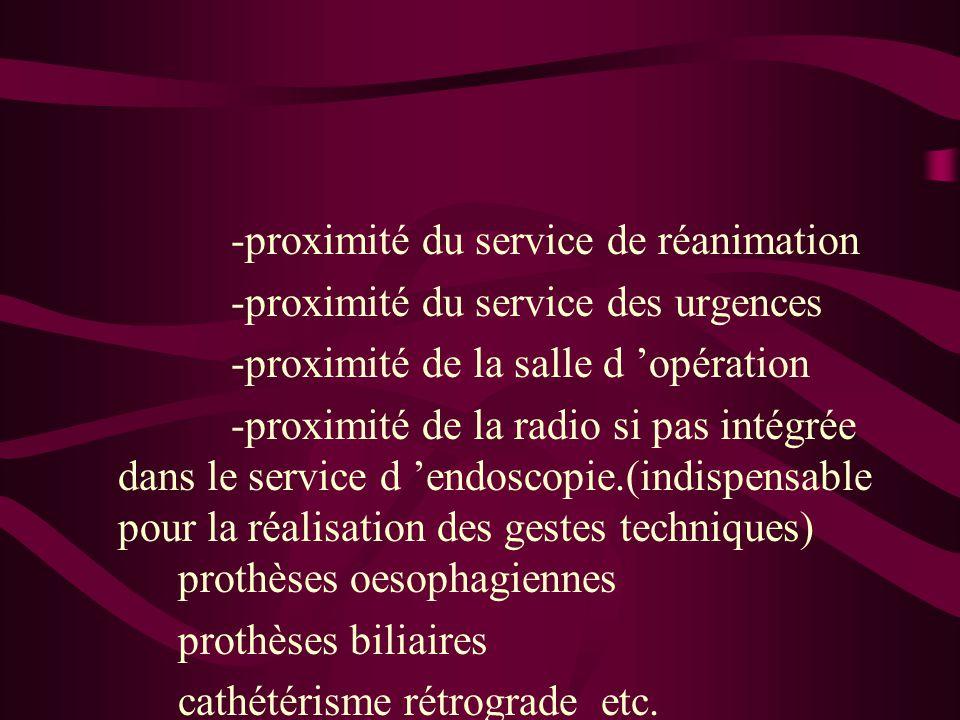 -proximité du service de réanimation -proximité du service des urgences -proximité de la salle d 'opération -proximité de la radio si pas intégrée dan