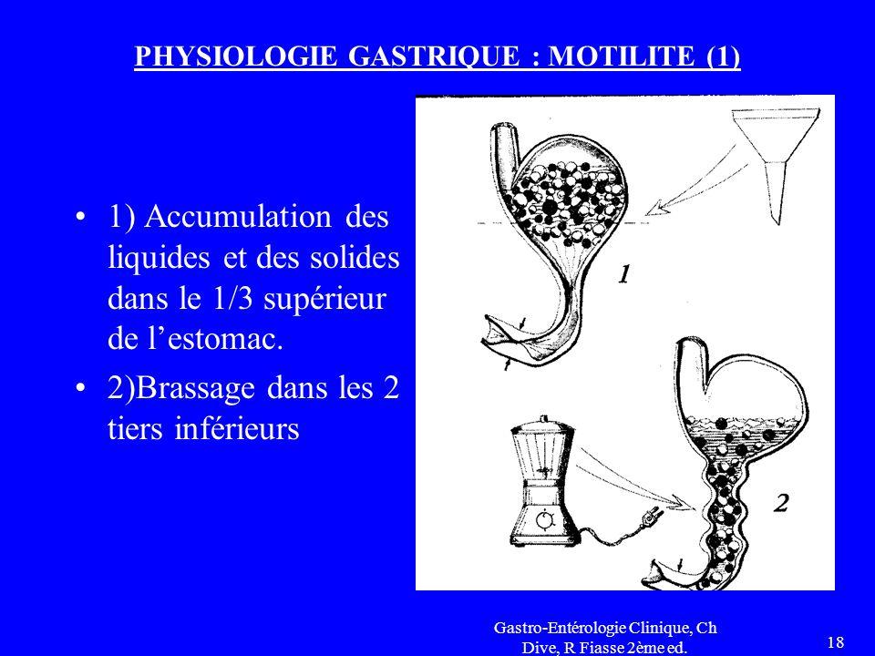 Gastro-Entérologie Clinique, Ch Dive, R Fiasse 2ème ed. 18 PHYSIOLOGIE GASTRIQUE : MOTILITE (1) 1) Accumulation des liquides et des solides dans le 1/