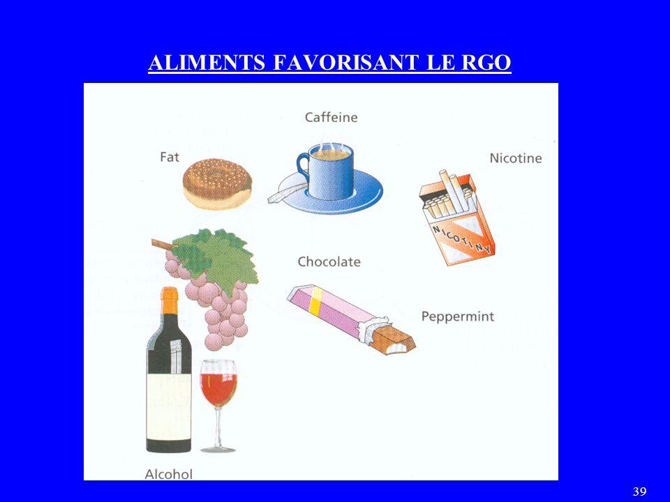 39 ALIMENTS FAVORISANT LE RGO