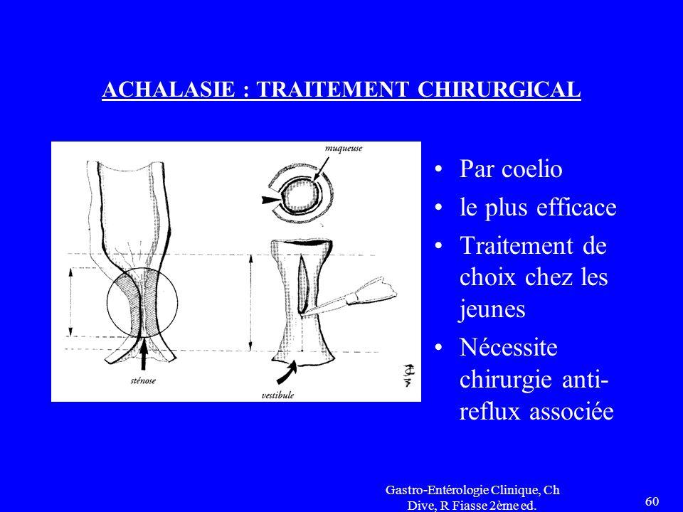 Gastro-Entérologie Clinique, Ch Dive, R Fiasse 2ème ed.