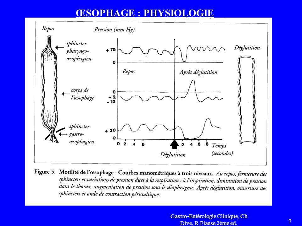 Gastro-Entérologie Clinique, Ch Dive, R Fiasse 2ème ed. 7 ŒSOPHAGE : PHYSIOLOGIE