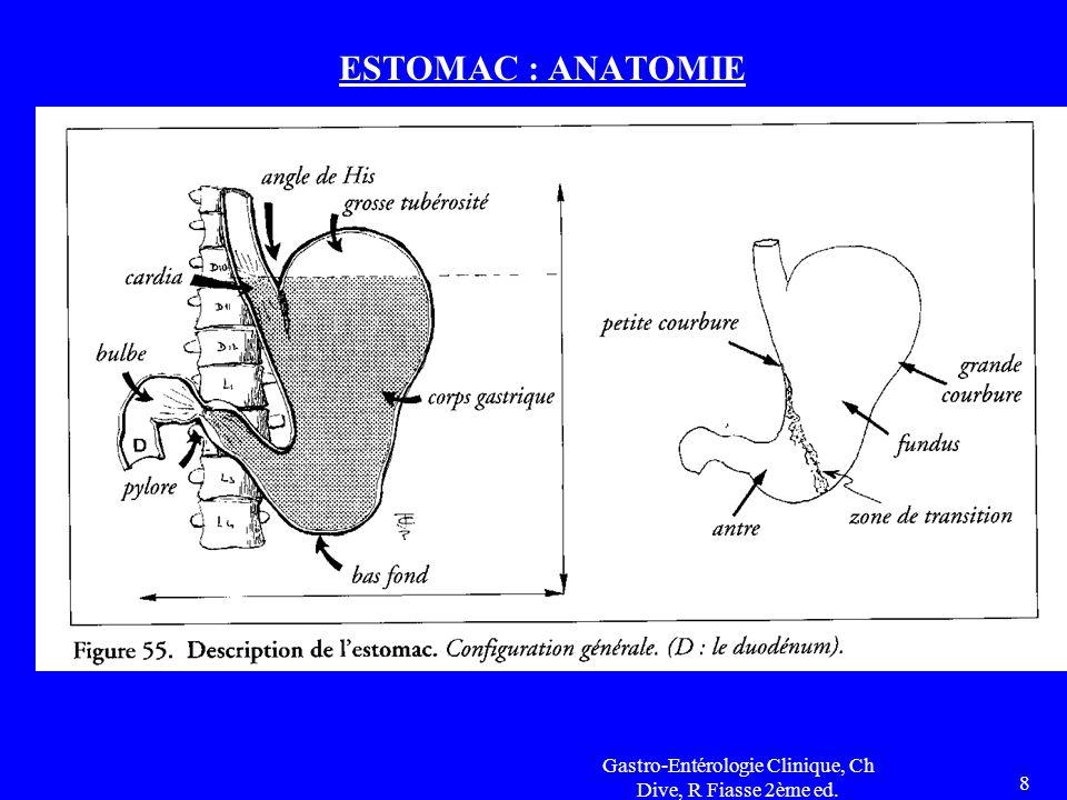 Gastro-Entérologie Clinique, Ch Dive, R Fiasse 2ème ed. 8 ESTOMAC : ANATOMIE