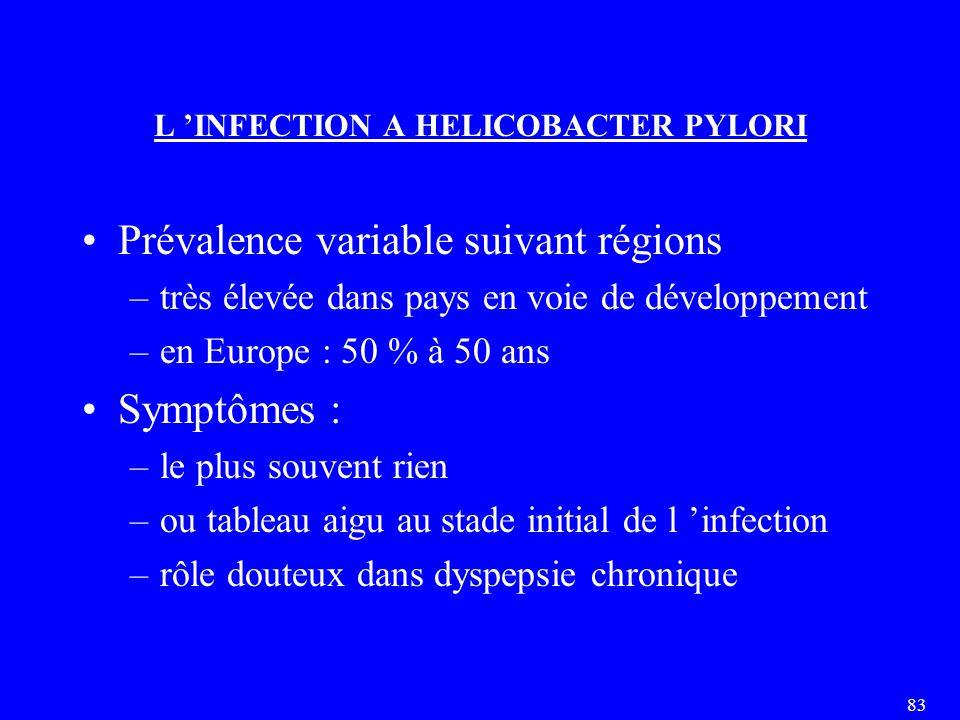 83 L 'INFECTION A HELICOBACTER PYLORI Prévalence variable suivant régions –très élevée dans pays en voie de développement –en Europe : 50 % à 50 ans Symptômes : –le plus souvent rien –ou tableau aigu au stade initial de l 'infection –rôle douteux dans dyspepsie chronique