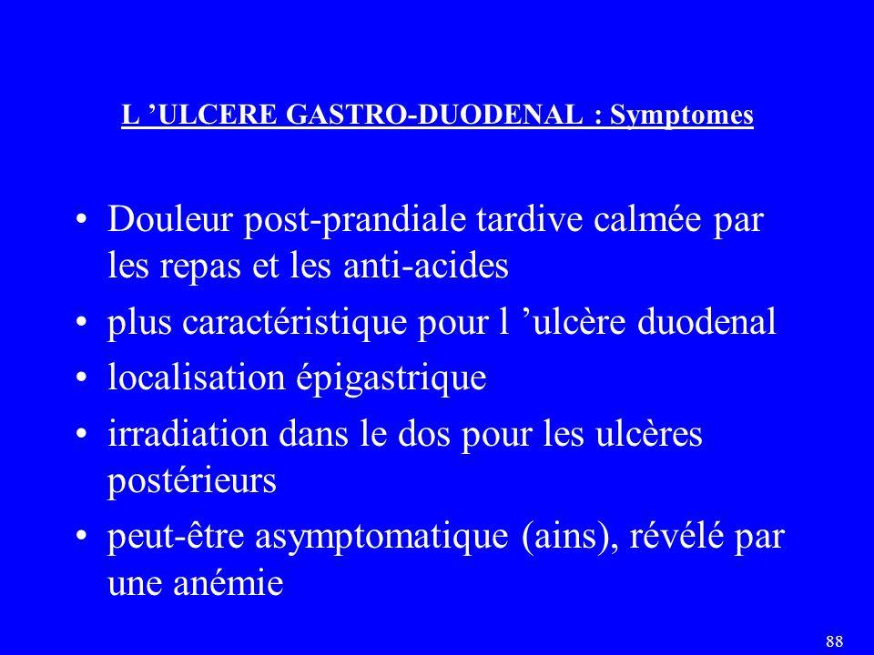 88 L 'ULCERE GASTRO-DUODENAL : Symptomes Douleur post-prandiale tardive calmée par les repas et les anti-acides plus caractéristique pour l 'ulcère duodenal localisation épigastrique irradiation dans le dos pour les ulcères postérieurs peut-être asymptomatique (ains), révélé par une anémie