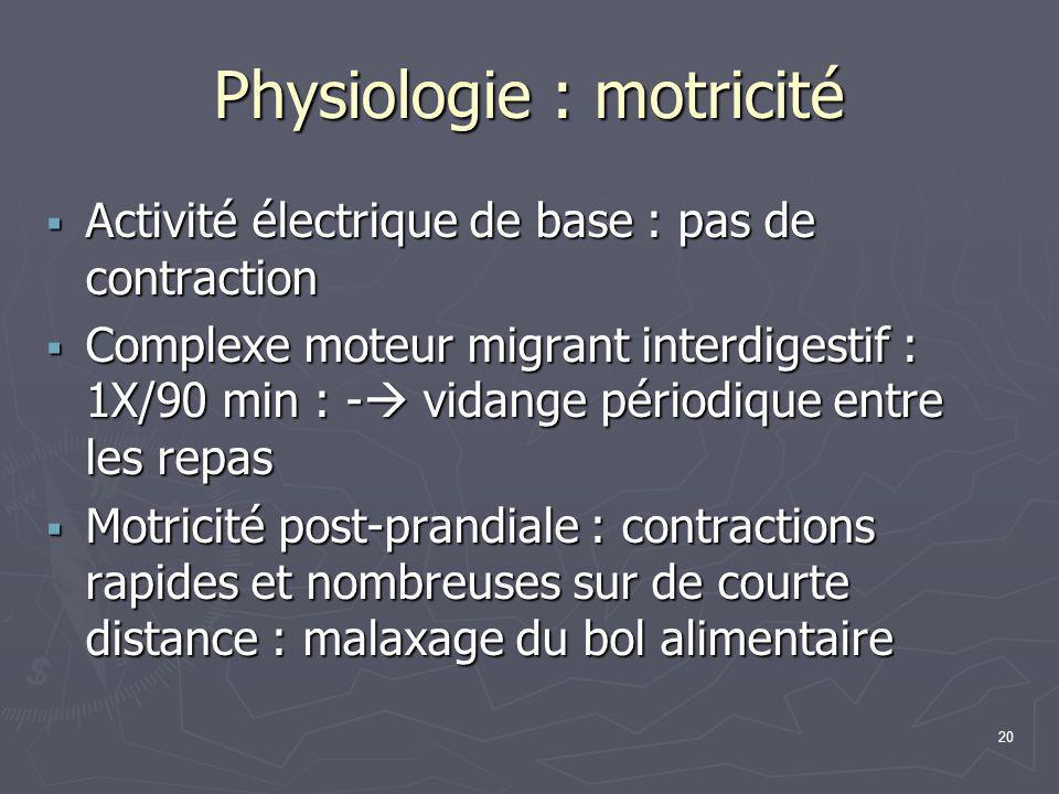 20 Physiologie : motricité  Activité électrique de base : pas de contraction  Complexe moteur migrant interdigestif : 1X/90 min : -  vidange périod