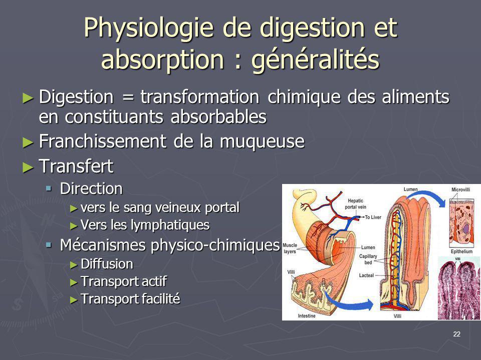 22 Physiologie de digestion et absorption : généralités ► Digestion = transformation chimique des aliments en constituants absorbables ► Franchissemen