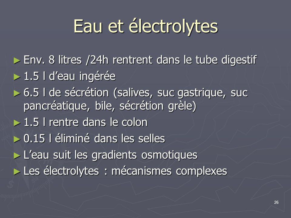 26 Eau et électrolytes ► Env. 8 litres /24h rentrent dans le tube digestif ► 1.5 l d'eau ingérée ► 6.5 l de sécrétion (salives, suc gastrique, suc pan