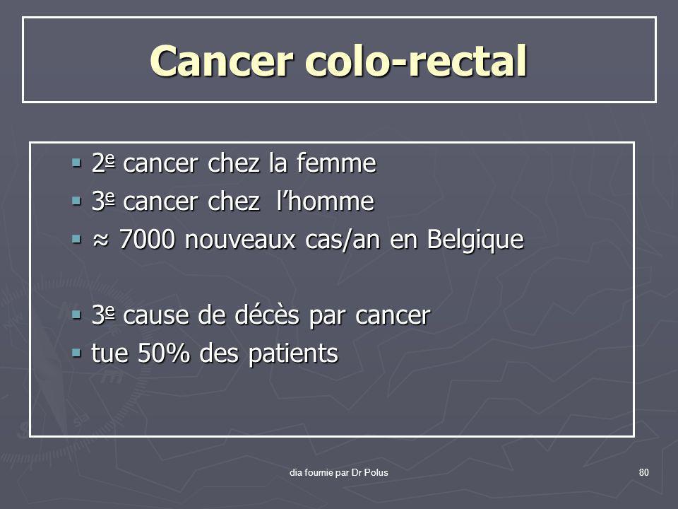 dia fournie par Dr Polus80 Cancer colo-rectal  2 e cancer chez la femme  3 e cancer chez l'homme  ≈ 7000 nouveaux cas/an en Belgique  3 e cause de