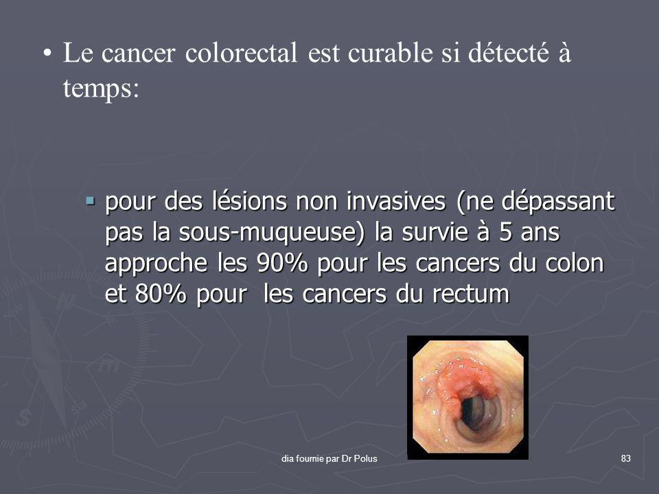 dia fournie par Dr Polus83  pour des lésions non invasives (ne dépassant pas la sous-muqueuse) la survie à 5 ans approche les 90% pour les cancers du