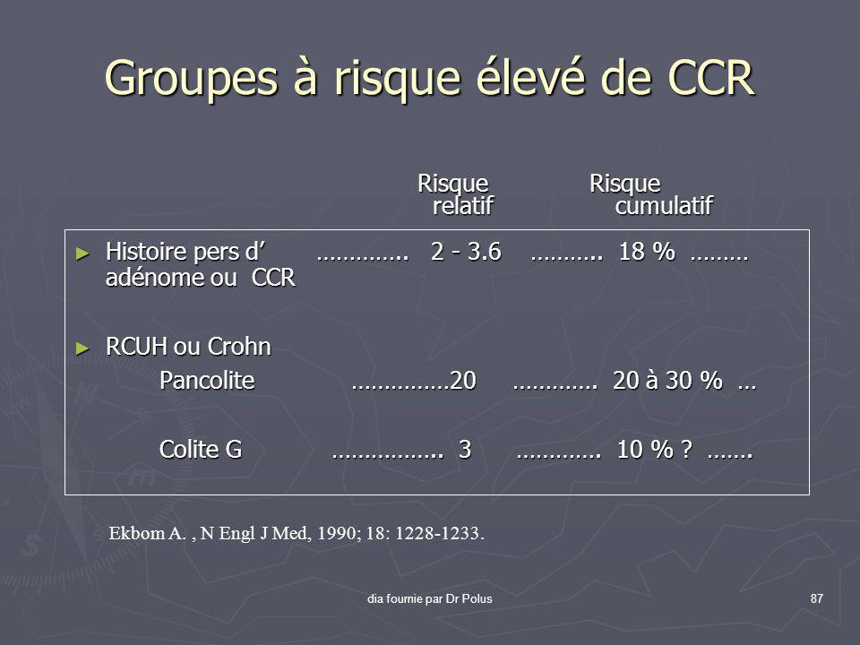 dia fournie par Dr Polus87 Groupes à risque élevé de CCR Risque Risque relatif cumulatif relatif cumulatif ► Histoire pers d' ………….. 2 - 3.6 ……….. 18