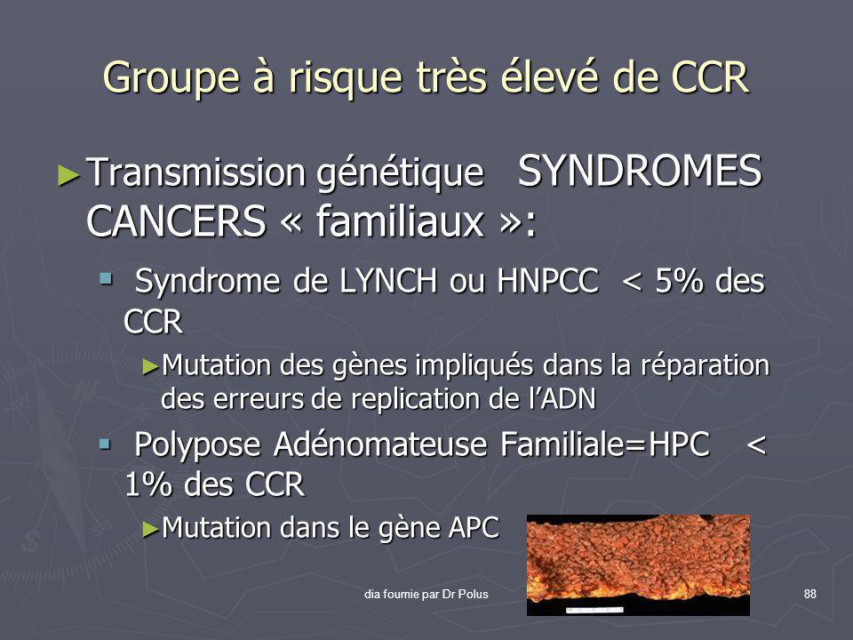 dia fournie par Dr Polus88 Groupe à risque très élevé de CCR ► Transmission génétique SYNDROMES CANCERS « familiaux »:  Syndrome de LYNCH ou HNPCC <