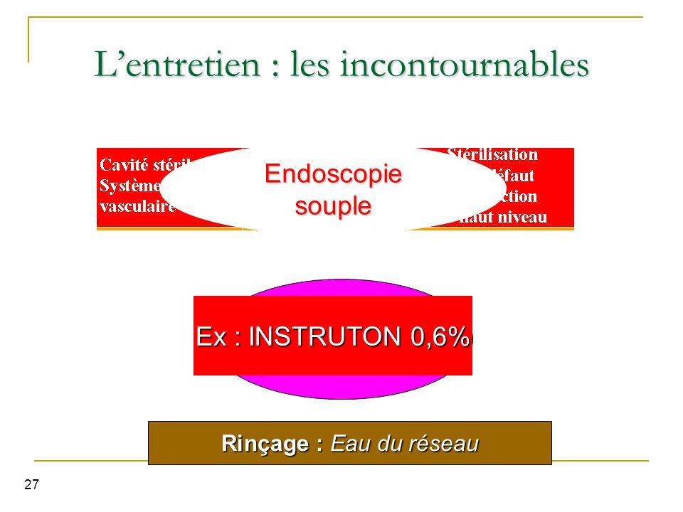 27 L'entretien : les incontournables Nettoyage Ex : INSTRUTON 0,6% Endoscopiesouple Rinçage : Eau du réseau