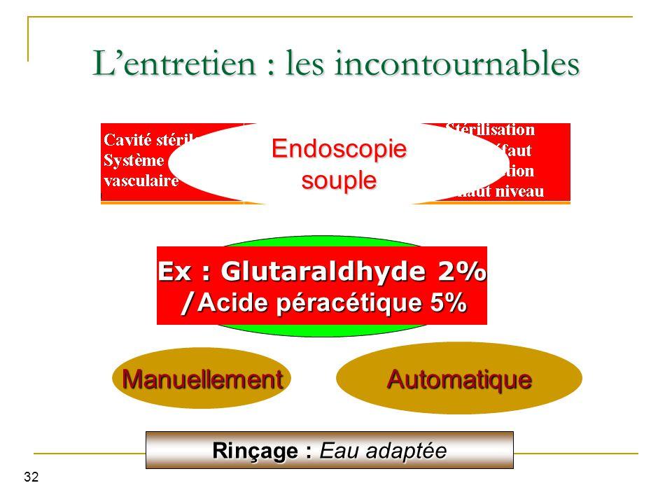 32 Désinfection L'entretien : les incontournables Endoscopiesouple Ex : Glutaraldhyde 2% / Acide péracétique 5% / Acide péracétique 5% Manuellement Automatique Rinçage : Eau adaptée