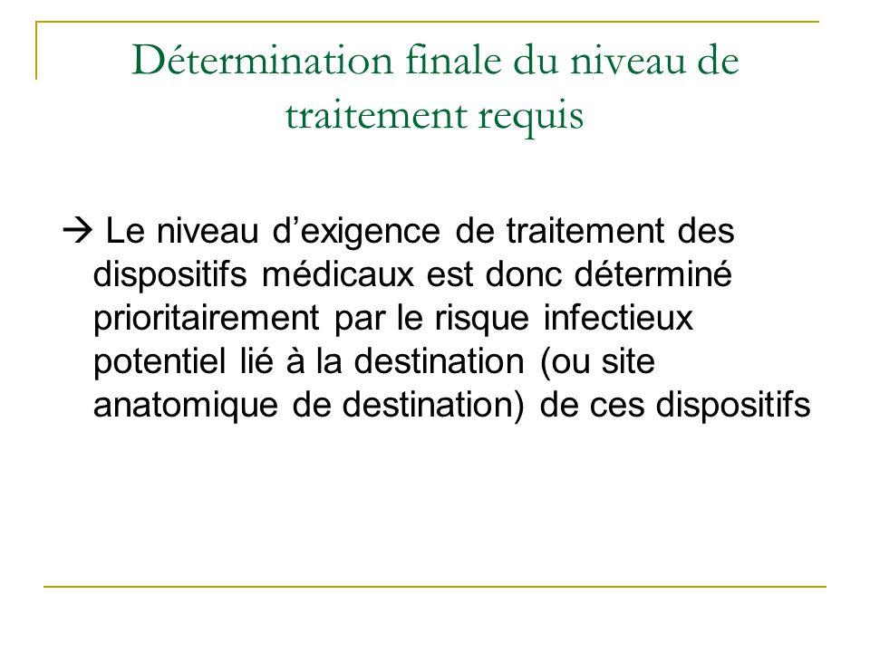 Détermination finale du niveau de traitement requis  Le niveau d'exigence de traitement des dispositifs médicaux est donc déterminé prioritairement p