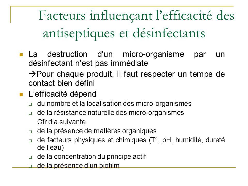 Facteurs influençant l'efficacité des antiseptiques et désinfectants La destruction d'un micro-organisme par un désinfectant n'est pas immédiate  Pou