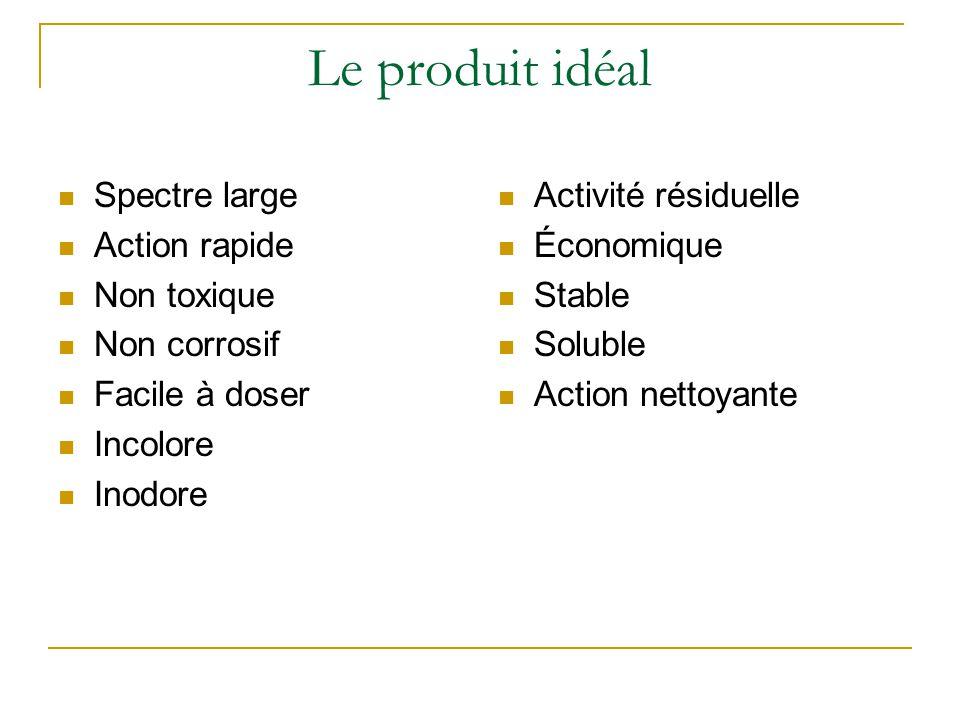 Le produit idéal Spectre large Action rapide Non toxique Non corrosif Facile à doser Incolore Inodore Activité résiduelle Économique Stable Soluble Action nettoyante