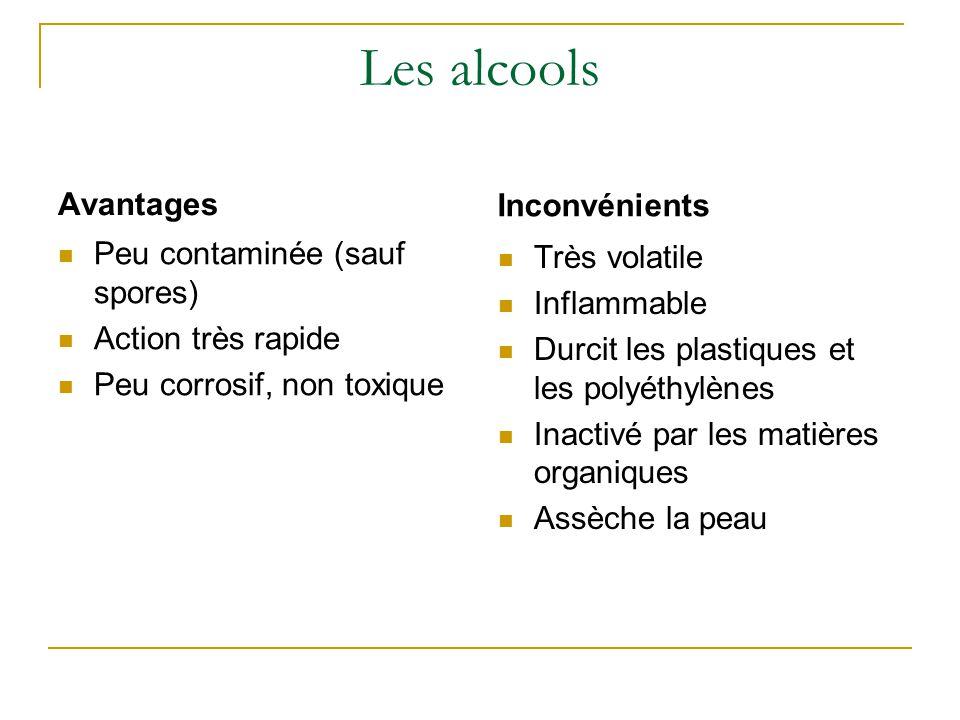Les alcools Avantages Peu contaminée (sauf spores) Action très rapide Peu corrosif, non toxique Inconvénients Très volatile Inflammable Durcit les pla