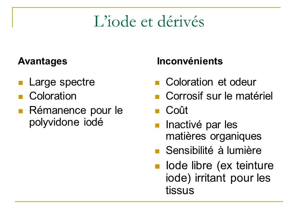 L'iode et dérivés Large spectre Coloration Rémanence pour le polyvidone iodé Coloration et odeur Corrosif sur le matériel Coût Inactivé par les matières organiques Sensibilité à lumière Iode libre (ex teinture iode) irritant pour les tissus AvantagesInconvénients
