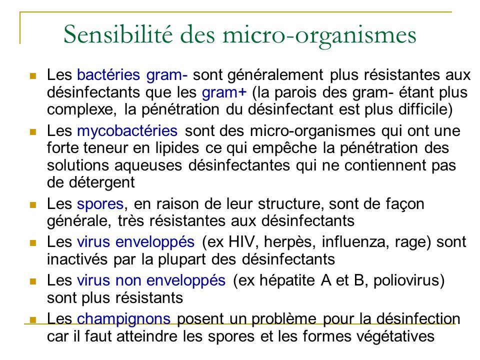 Sensibilité des micro-organismes Les bactéries gram- sont généralement plus résistantes aux désinfectants que les gram+ (la parois des gram- étant plus complexe, la pénétration du désinfectant est plus difficile) Les mycobactéries sont des micro-organismes qui ont une forte teneur en lipides ce qui empêche la pénétration des solutions aqueuses désinfectantes qui ne contiennent pas de détergent Les spores, en raison de leur structure, sont de façon générale, très résistantes aux désinfectants Les virus enveloppés (ex HIV, herpès, influenza, rage) sont inactivés par la plupart des désinfectants Les virus non enveloppés (ex hépatite A et B, poliovirus) sont plus résistants Les champignons posent un problème pour la désinfection car il faut atteindre les spores et les formes végétatives