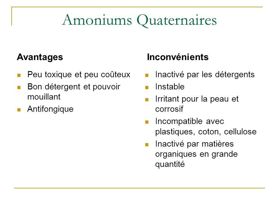 Amoniums Quaternaires Peu toxique et peu coûteux Bon détergent et pouvoir mouillant Antifongique Inactivé par les détergents Instable Irritant pour la peau et corrosif Incompatible avec plastiques, coton, cellulose Inactivé par matières organiques en grande quantité AvantagesInconvénients